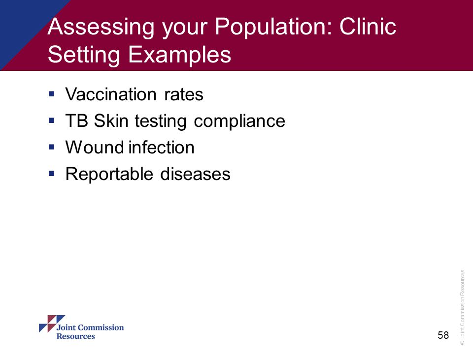 Assessing your Population: Clinic Setting Examples