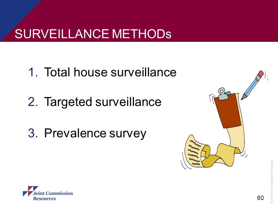 SURVEILLANCE METHODs Total house surveillance Targeted surveillance Prevalence survey