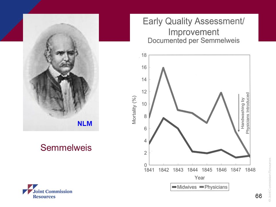 NLM Semmelweis