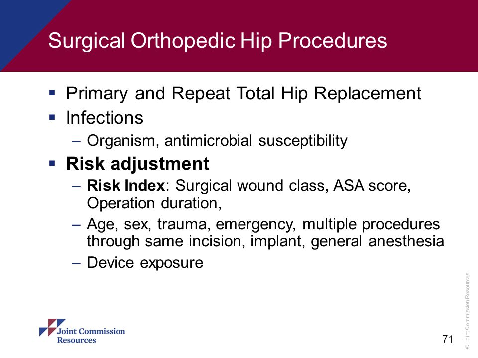 Surgical Orthopedic Hip Procedures