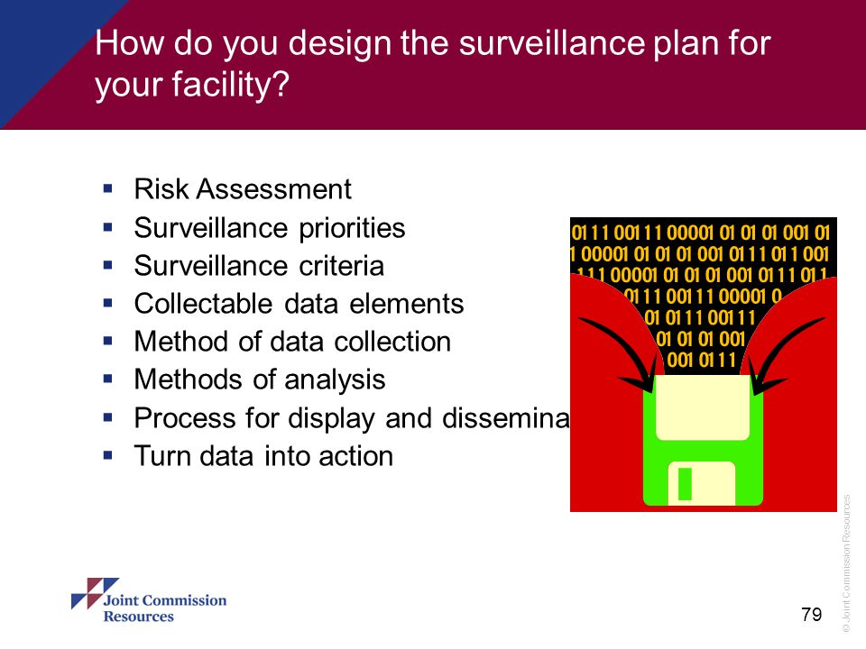 How do you design the surveillance plan for your facility