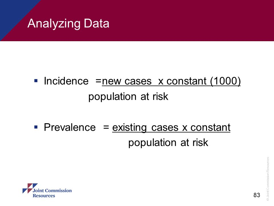 Analyzing Data Incidence = new cases x constant (1000)