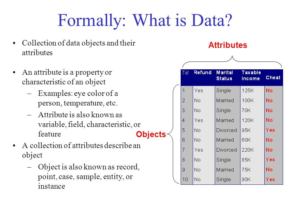 Formally: What is Data Collection of data objects and their attributes. An attribute is a property or characteristic of an object.