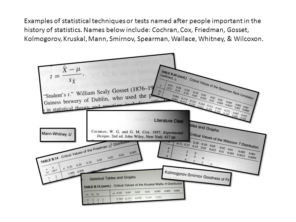 Examples of statistical techniques or tests named after people important in the history of statistics.