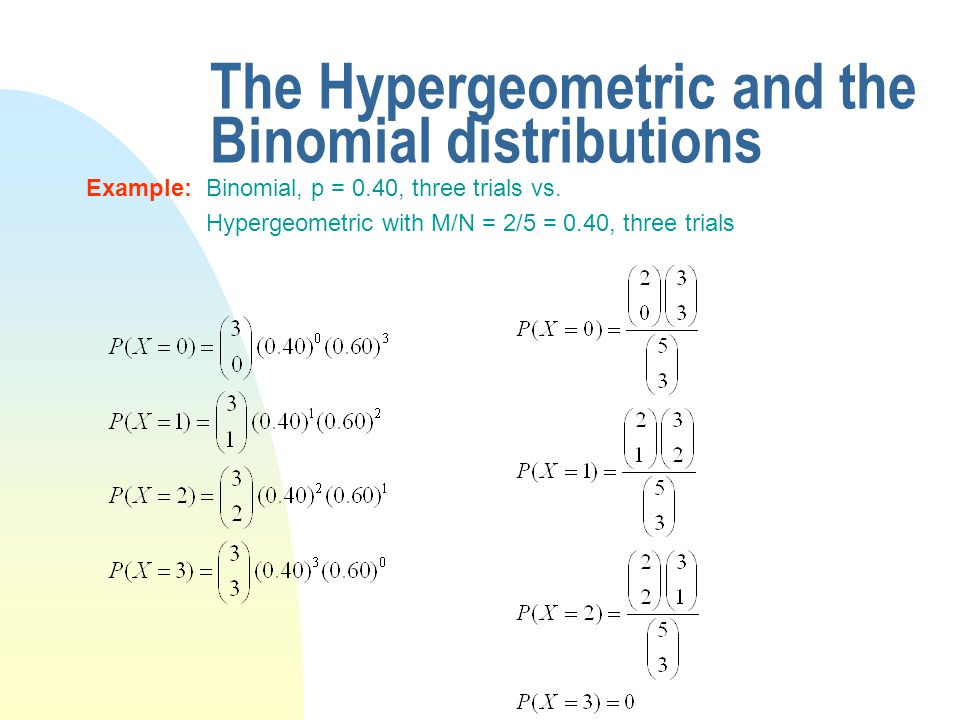 The Hypergeometric and the Binomial distributions