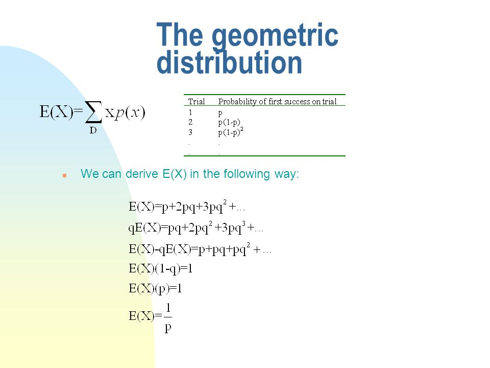 The geometric distribution