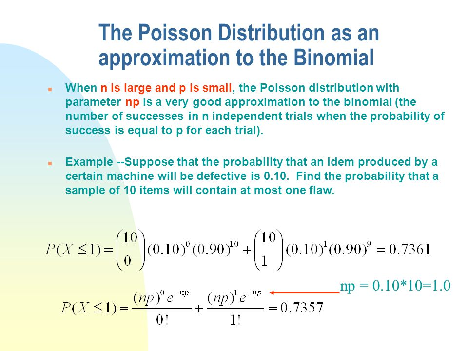The Poisson Distribution as an approximation to the Binomial