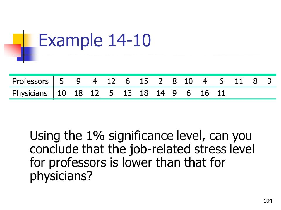Example 14-10 Using the 1% significance level, can you conclude that the job-related stress level for professors is lower than that for physicians