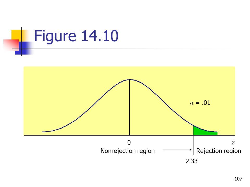 Figure 14.10 α = .01 z Nonrejection region Rejection region 2.33