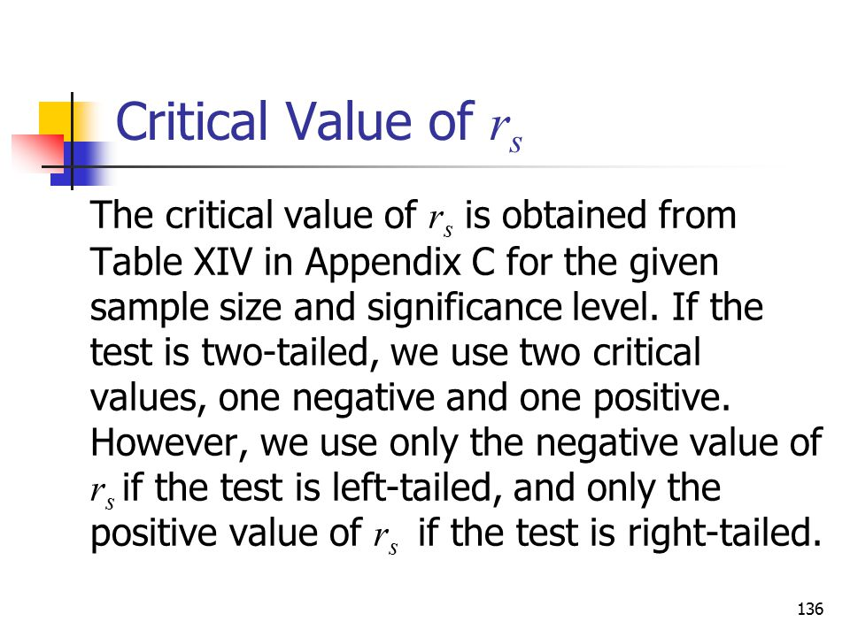 Critical Value of rs