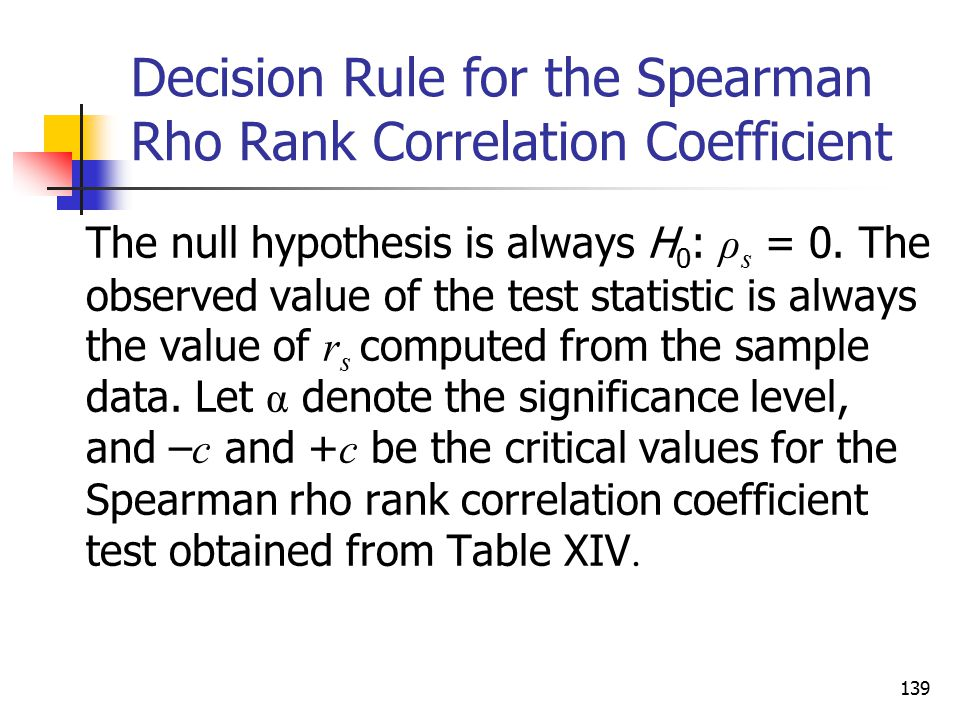 Decision Rule for the Spearman Rho Rank Correlation Coefficient
