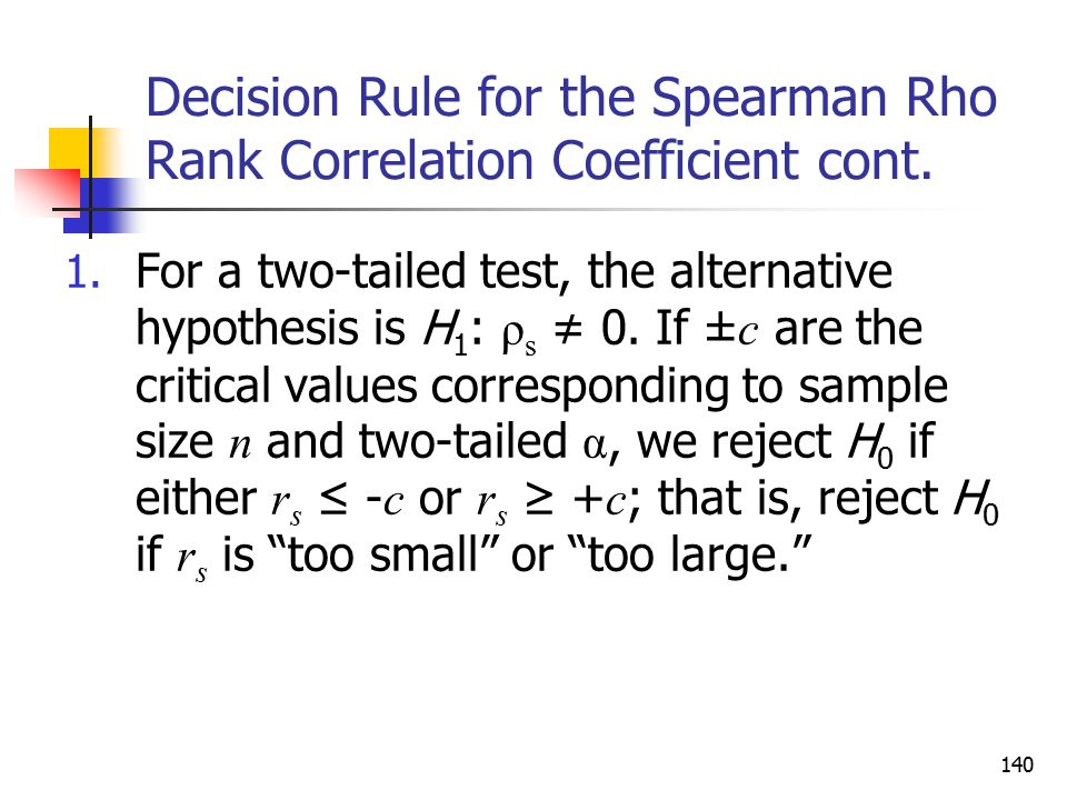 Decision Rule for the Spearman Rho Rank Correlation Coefficient cont.