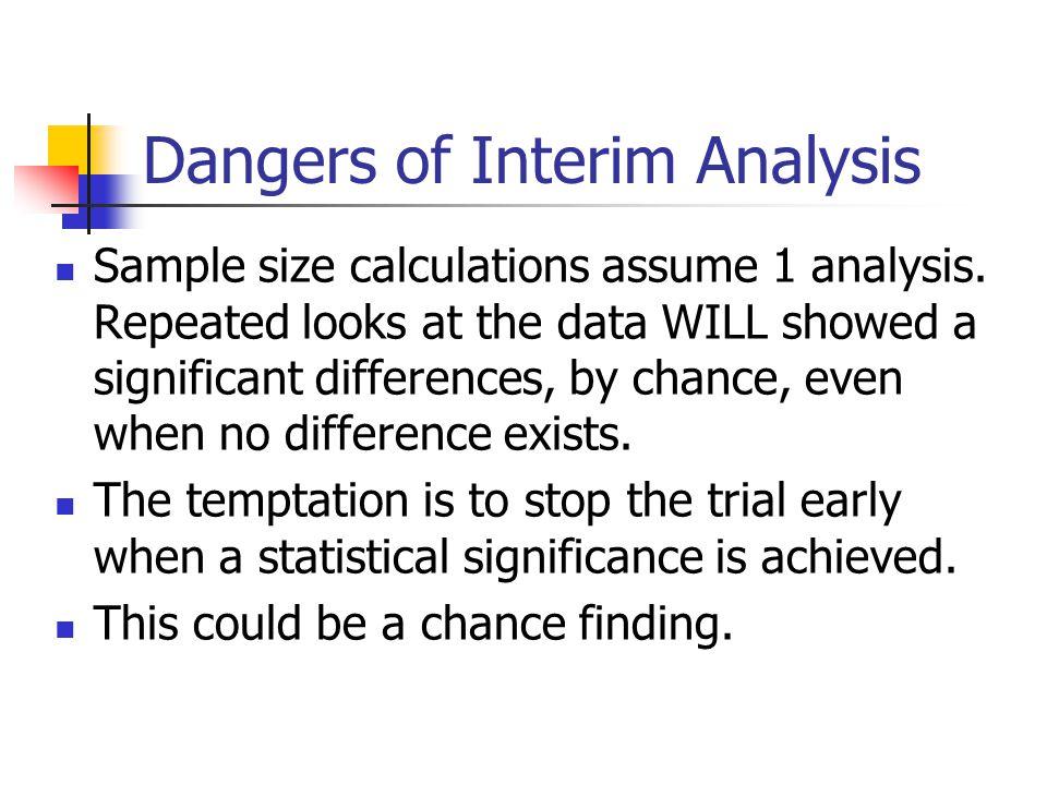 Dangers of Interim Analysis