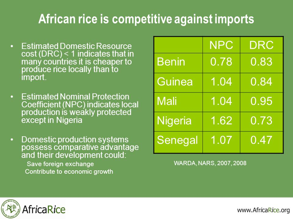African rice is competitive against imports