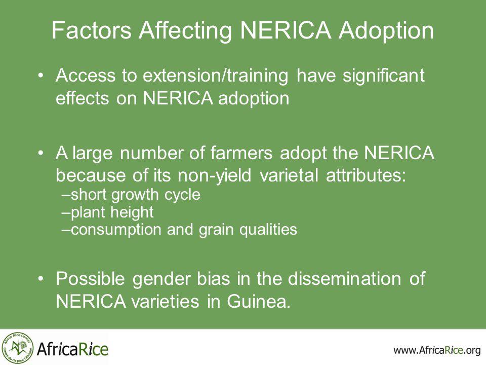 Factors Affecting NERICA Adoption