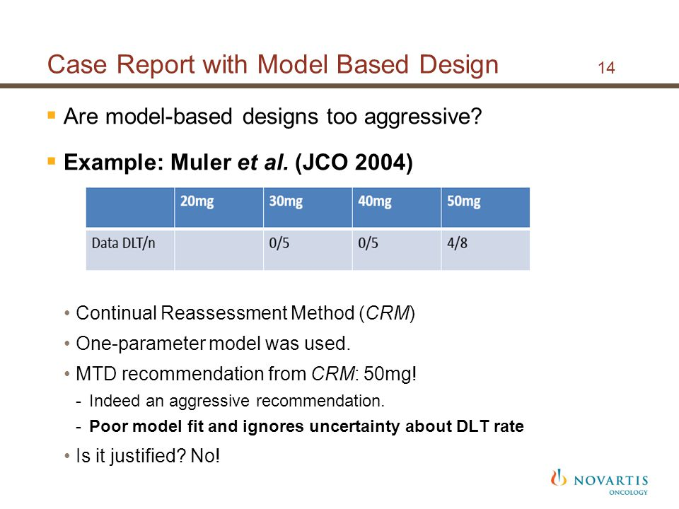 Case Report with Model Based Design 14