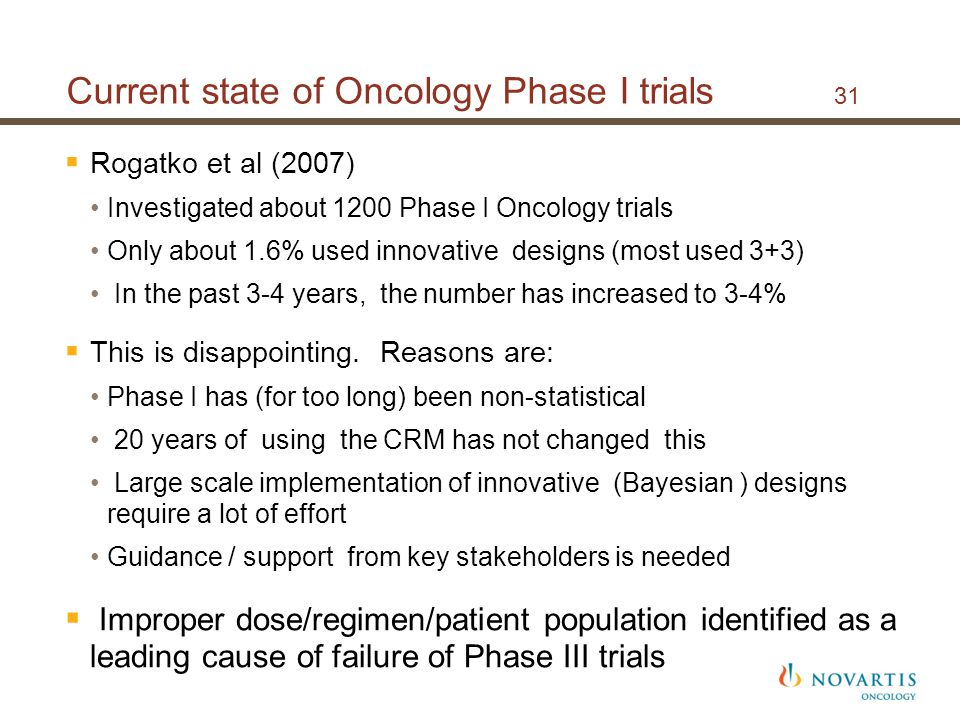 Current state of Oncology Phase I trials 31