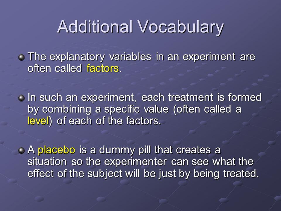 Additional Vocabulary