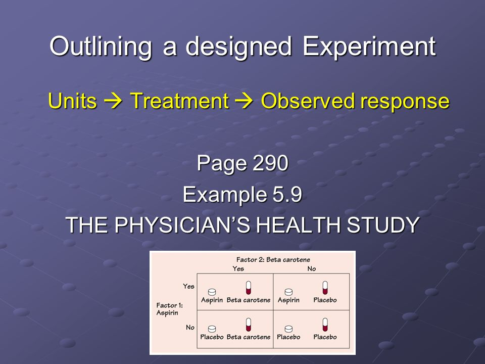 Outlining a designed Experiment