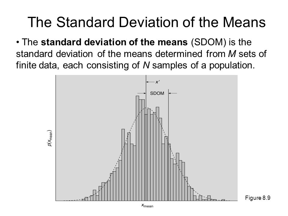 The Standard Deviation of the Means