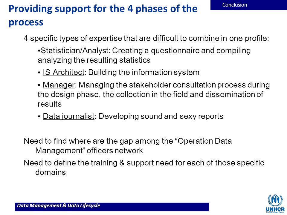 Providing support for the 4 phases of the process