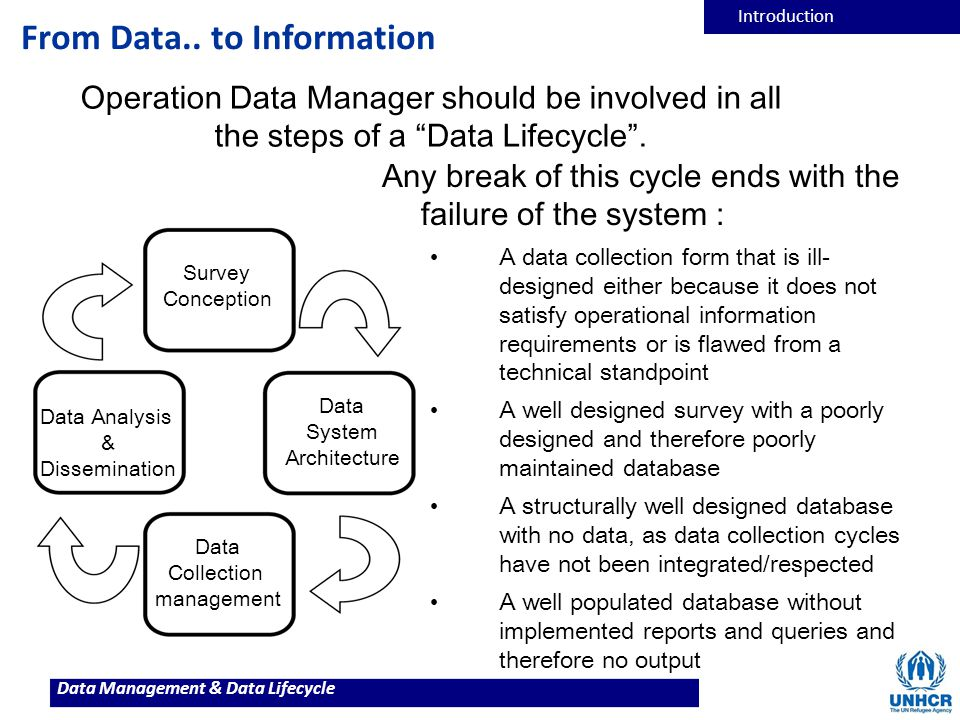 From Data.. to Information