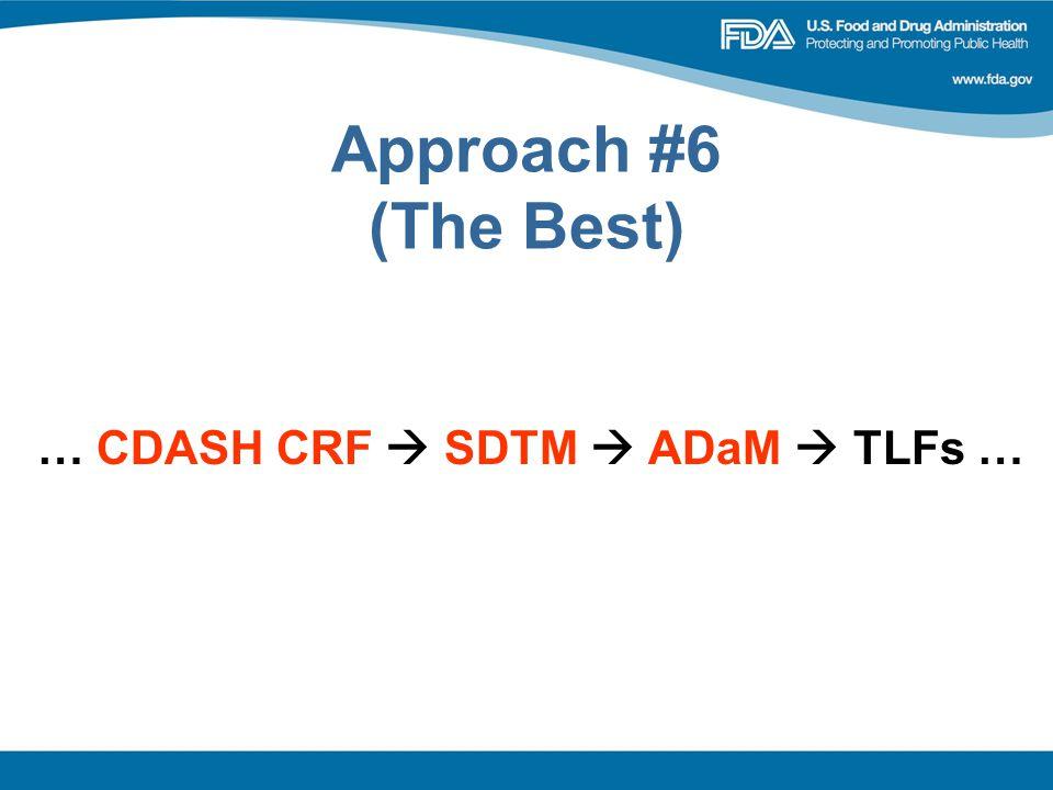 Approach #6 (The Best) … CDASH CRF  SDTM  ADaM  TLFs …