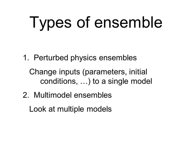 Types of ensemble Perturbed physics ensembles