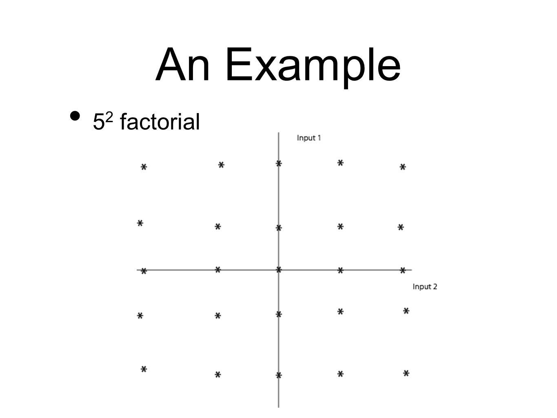 An Example 52 factorial