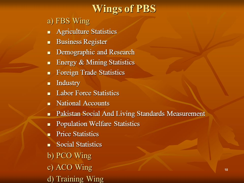 Wings of PBS a) FBS Wing b) PCO Wing c) ACO Wing d) Training Wing