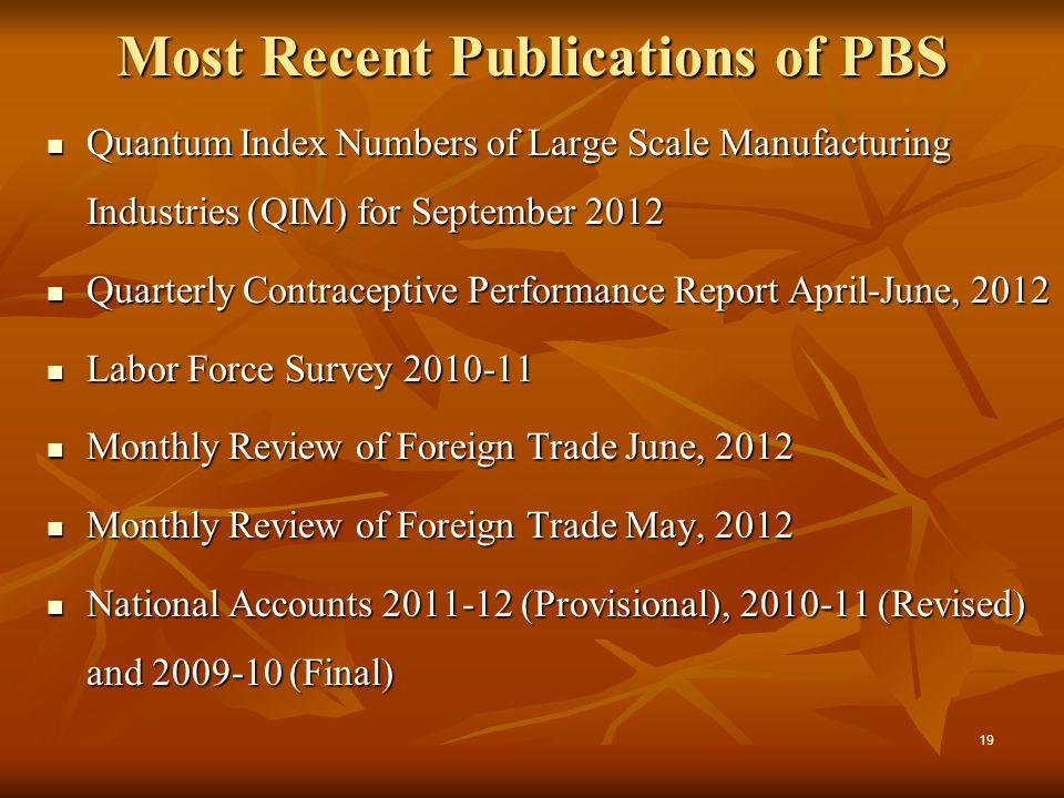 Most Recent Publications of PBS