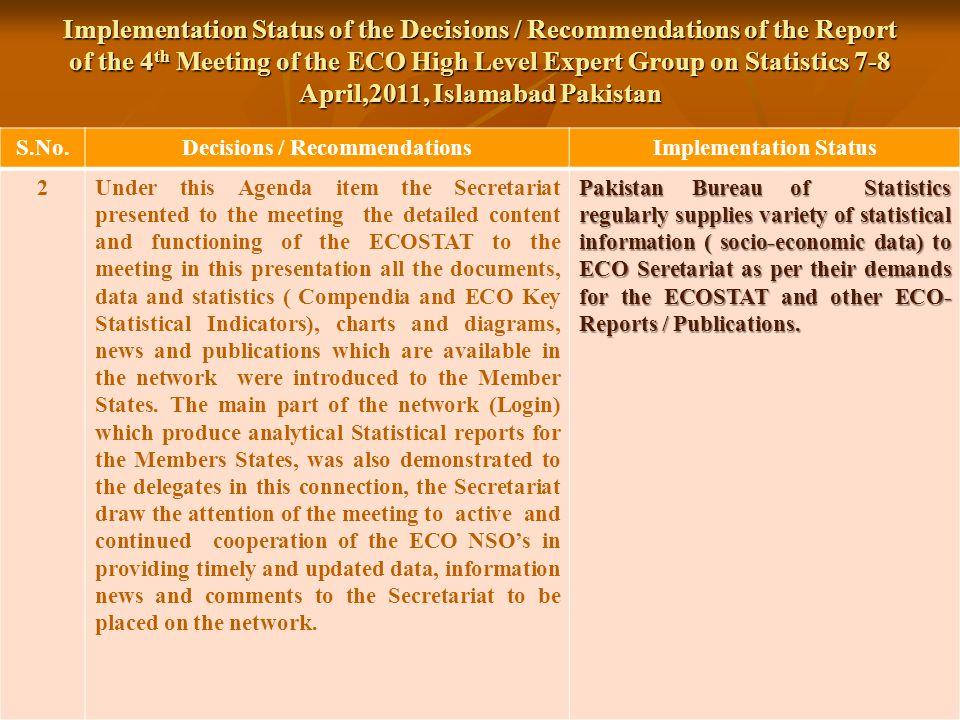 Decisions / Recommendations Implementation Status