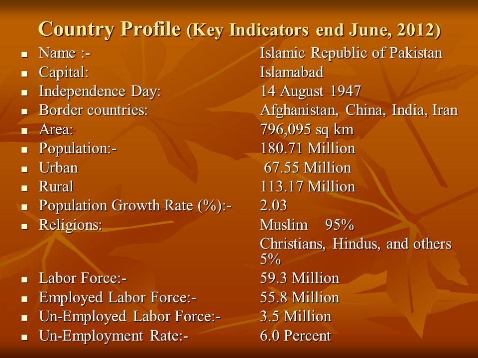 Country Profile (Key Indicators end June, 2012)