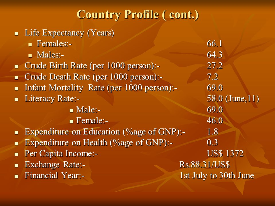 Country Profile ( cont.)