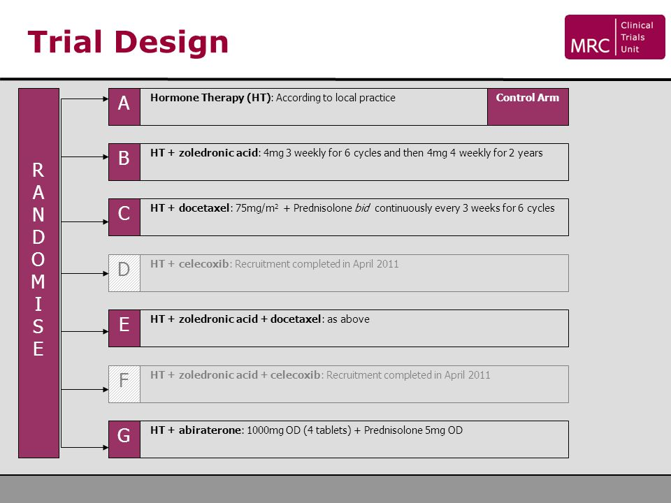 Trial Design R A N D O M I S E B C F G Control Arm