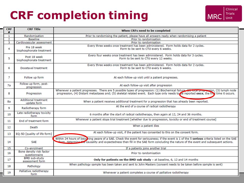 CRF completion timing