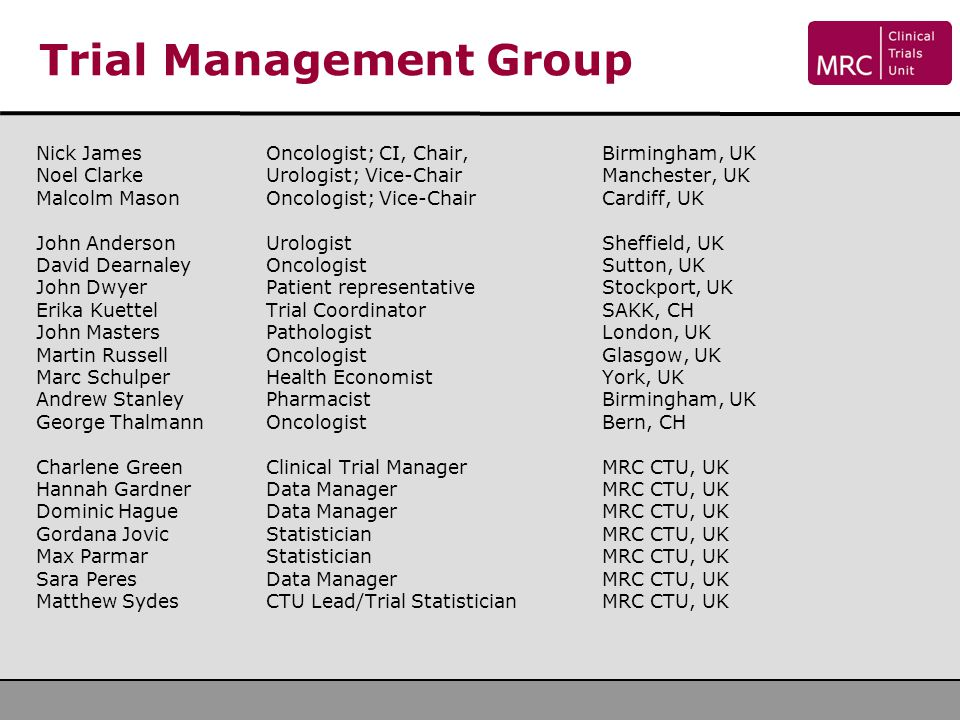 Trial Management Group