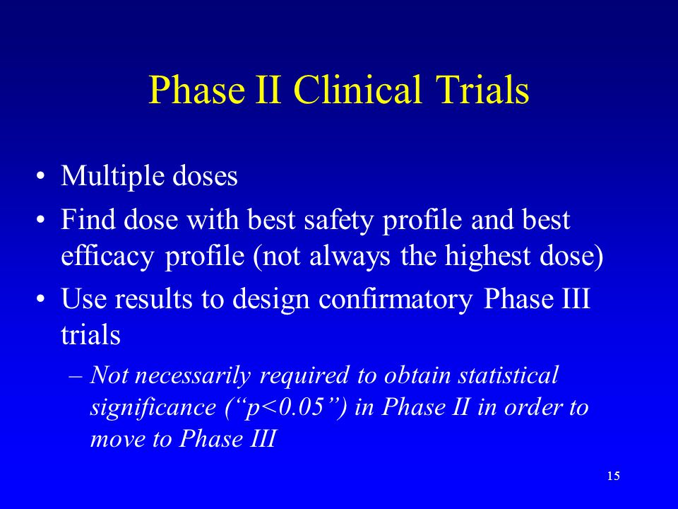 Phase II Clinical Trials