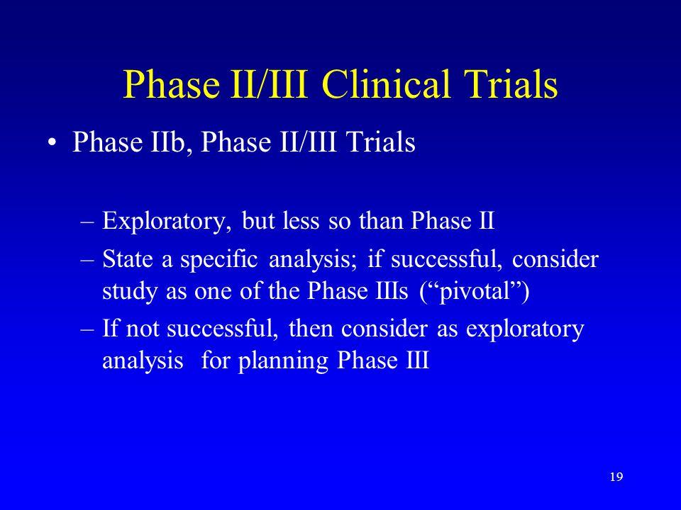 Phase II/III Clinical Trials