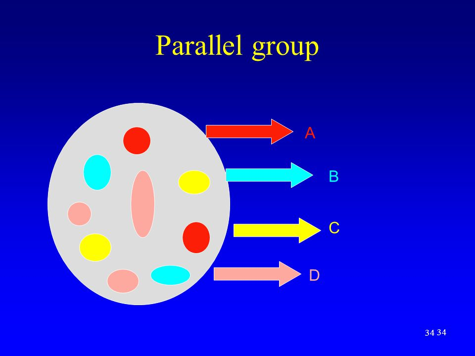 Parallel group A B C D 34