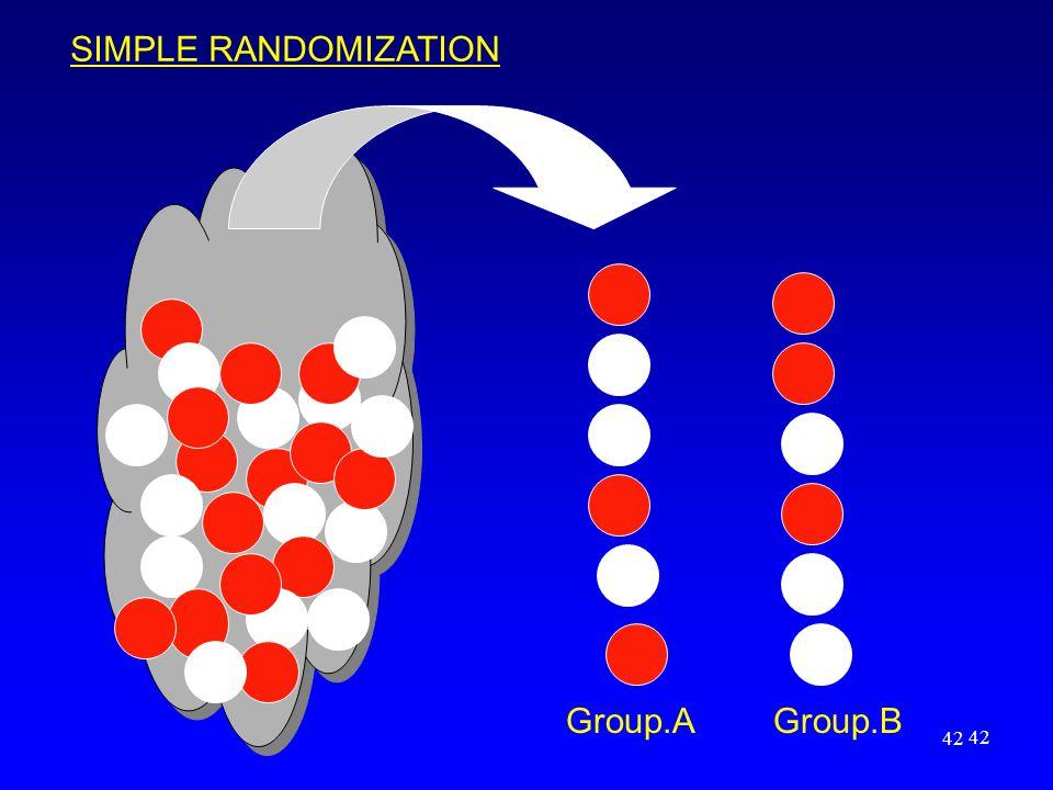 SIMPLE RANDOMIZATION Group.A Group.B 42