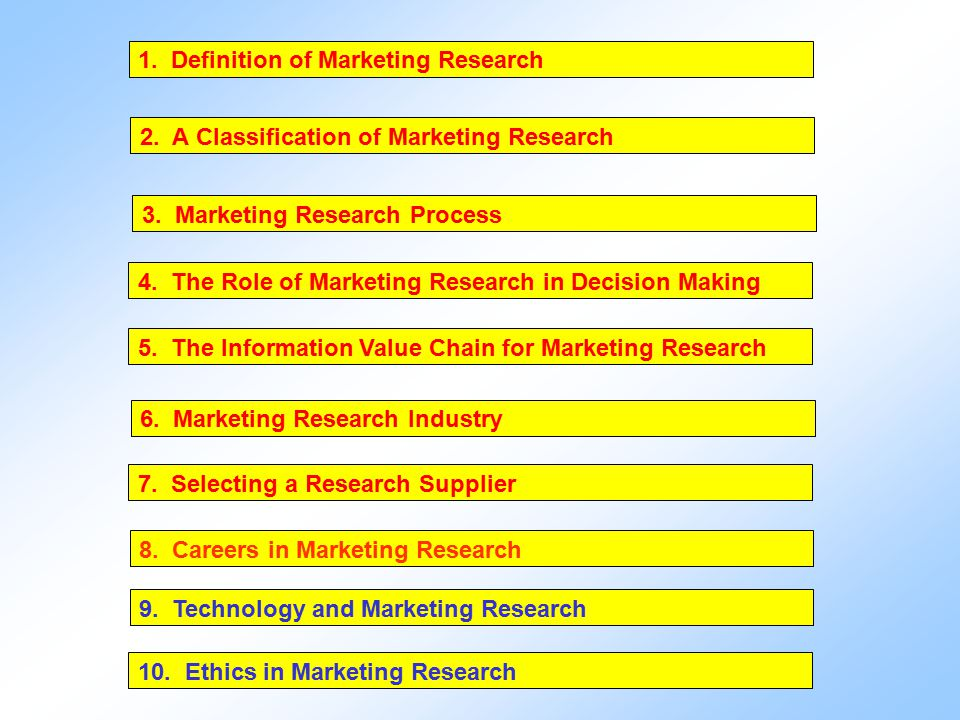unit 10 introduction to marketing research Marketing lesson plans marketing analysis and segmentation, market research, types of consumers unit packet - intro to marketing.