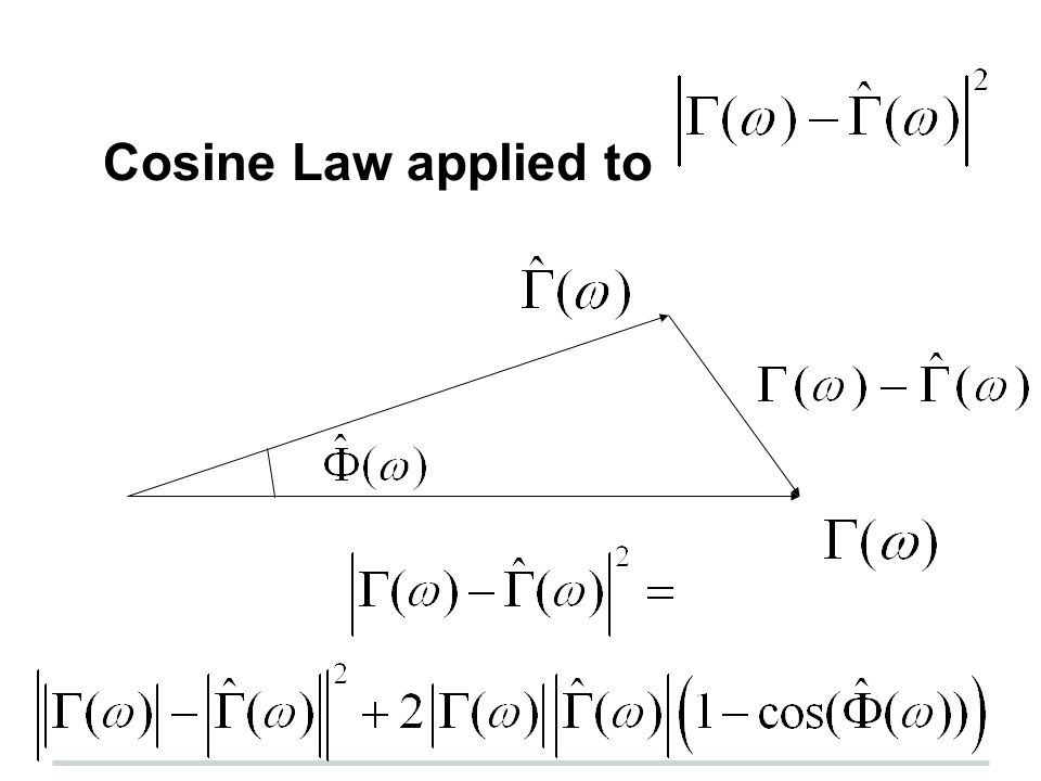 Cosine Law applied to