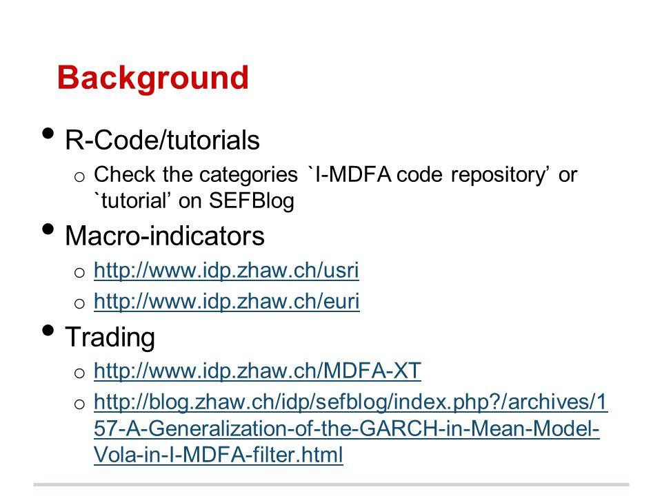 Background R-Code/tutorials Macro-indicators Trading
