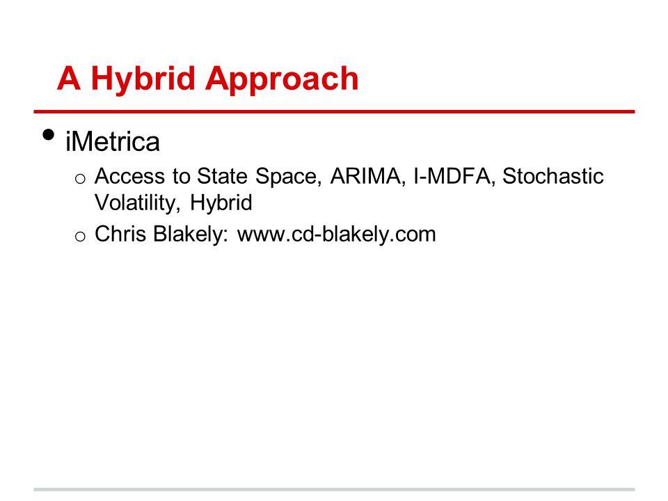 A Hybrid Approach iMetrica