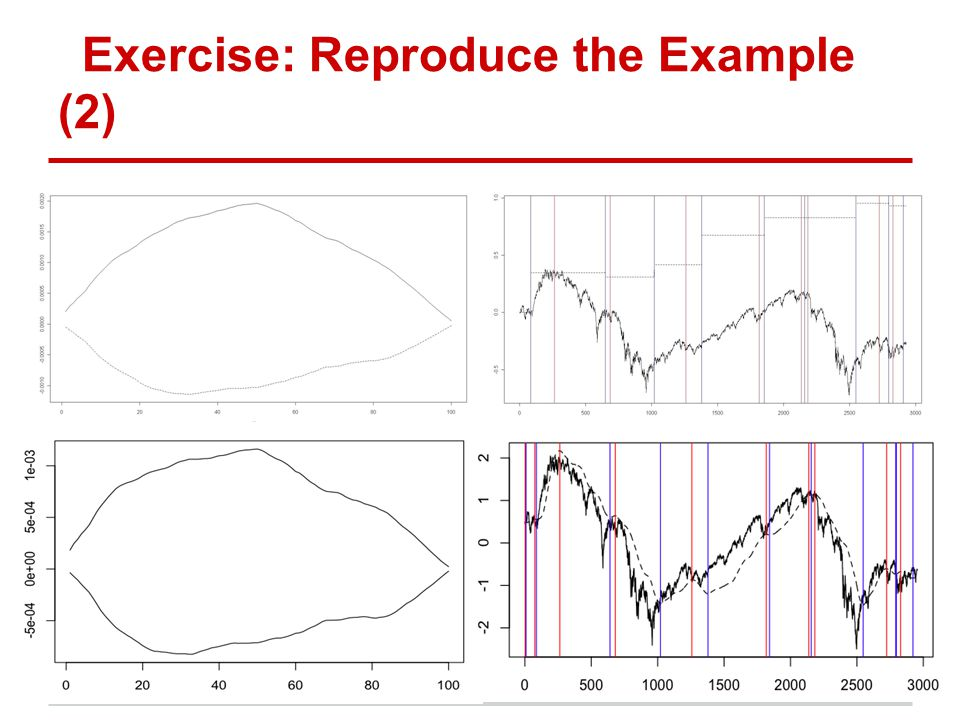 Exercise: Reproduce the Example (2)