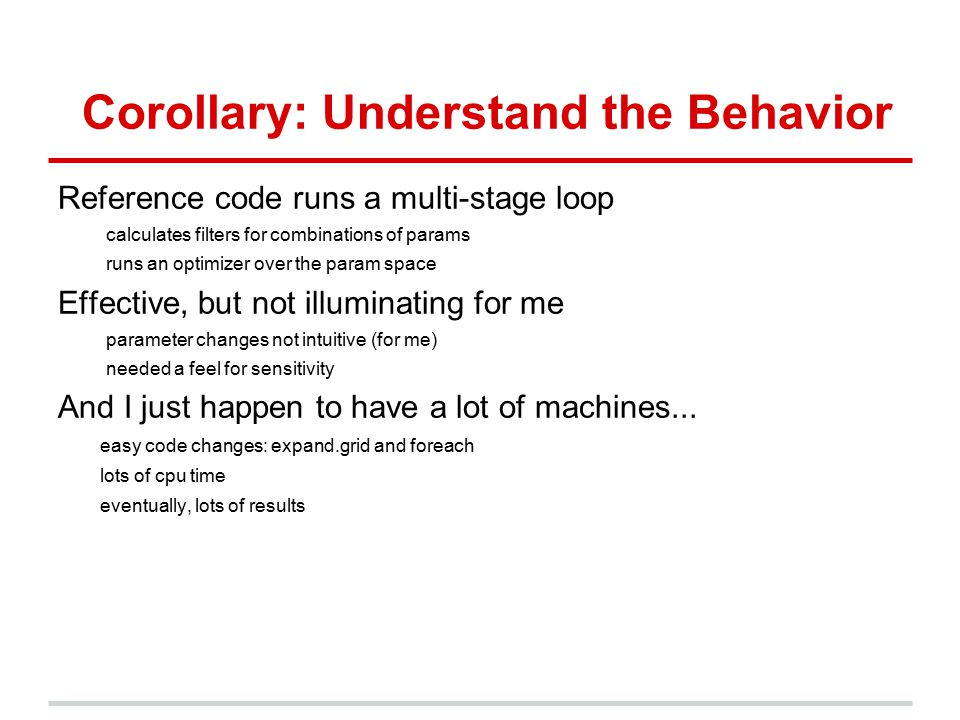 Corollary: Understand the Behavior