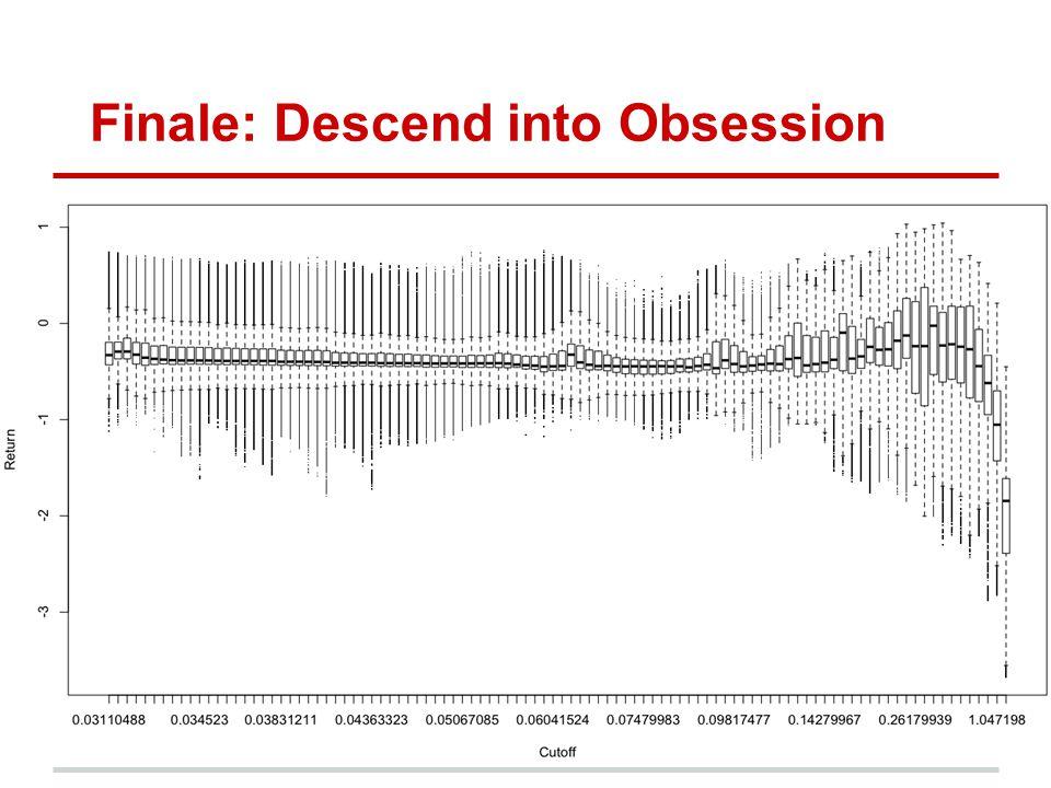 Finale: Descend into Obsession
