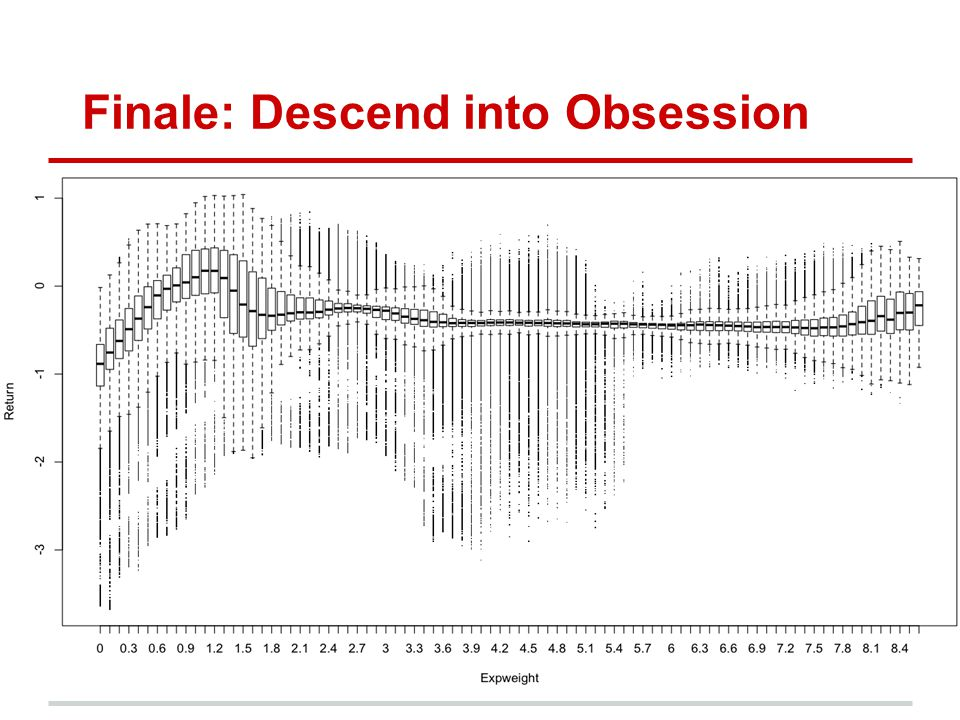 Finale: Descend into Obsession