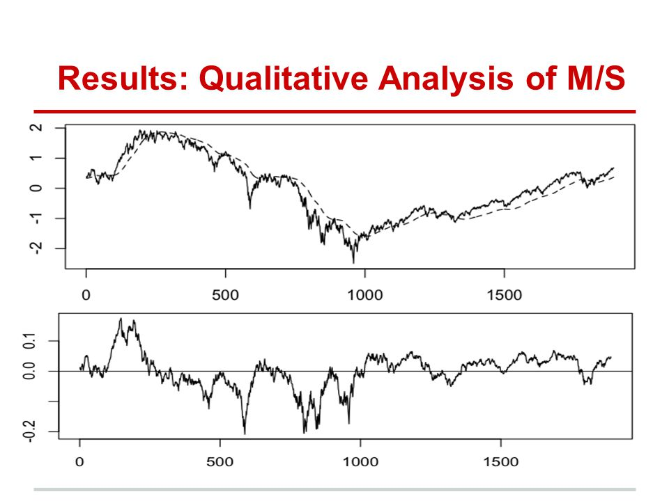 Results: Qualitative Analysis of M/S